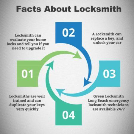 Locksmith Facts